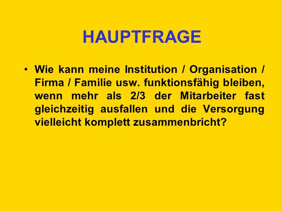 HAUPTFRAGE