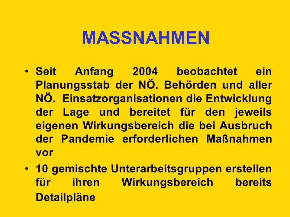 MASSNAHMEN