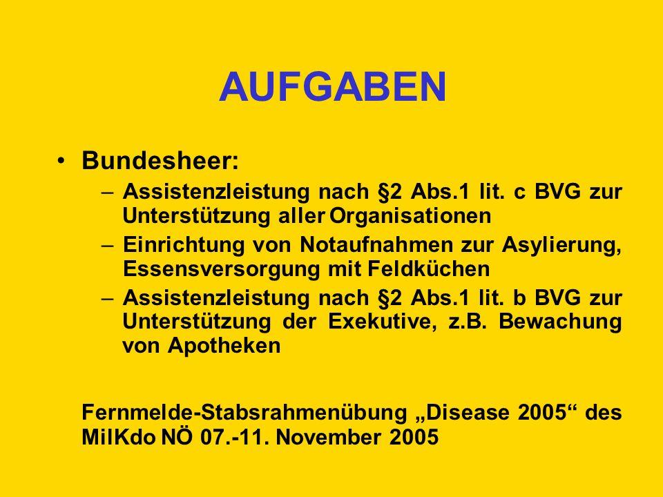 AUFGABEN Bundesheer: Assistenzleistung nach §2 Abs.1 lit. c BVG zur Unterstützung aller Organisationen.