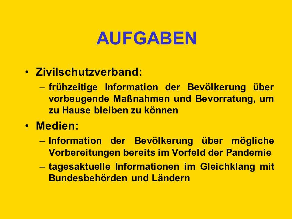 AUFGABEN Zivilschutzverband: Medien: