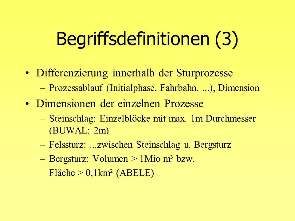 Begriffsdefinitionen (3)