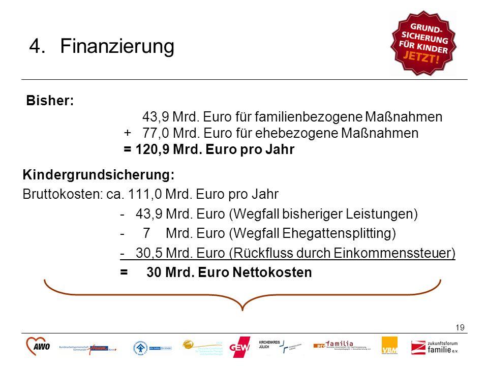Finanzierung Bisher: 43,9 Mrd. Euro für familienbezogene Maßnahmen