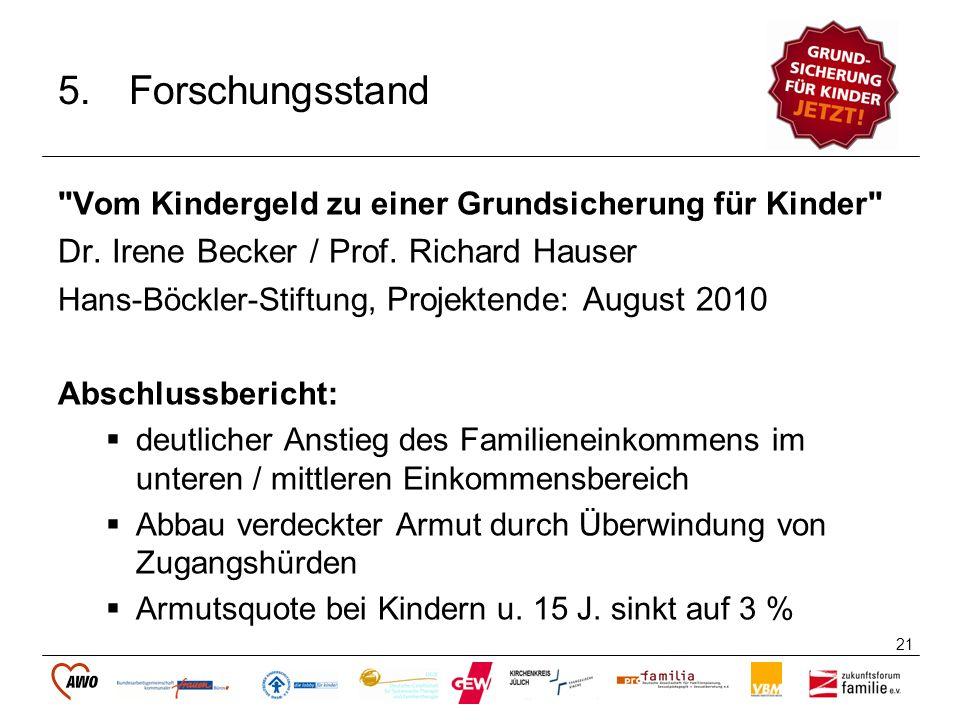 Forschungsstand Dr. Irene Becker / Prof. Richard Hauser