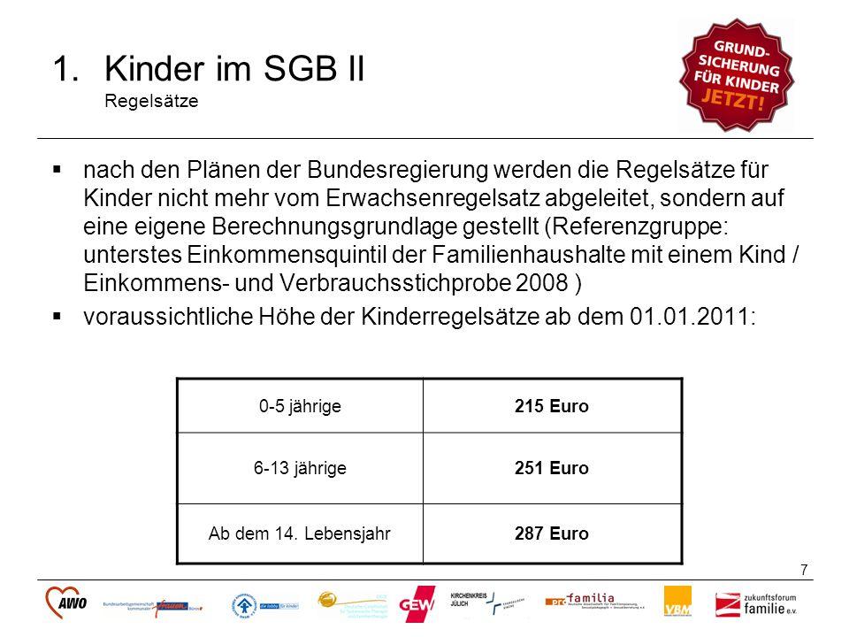 Kinder im SGB II Regelsätze