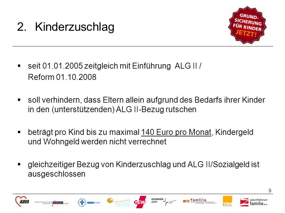 Kinderzuschlag seit 01.01.2005 zeitgleich mit Einführung ALG II /
