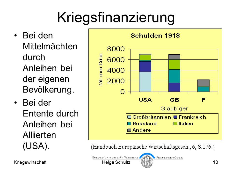 Kriegsfinanzierung Bei den Mittelmächten durch Anleihen bei der eigenen Bevölkerung. Bei der Entente durch Anleihen bei Alliierten (USA).