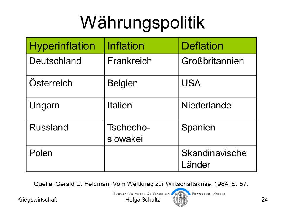 Währungspolitik Hyperinflation Inflation Deflation Deutschland