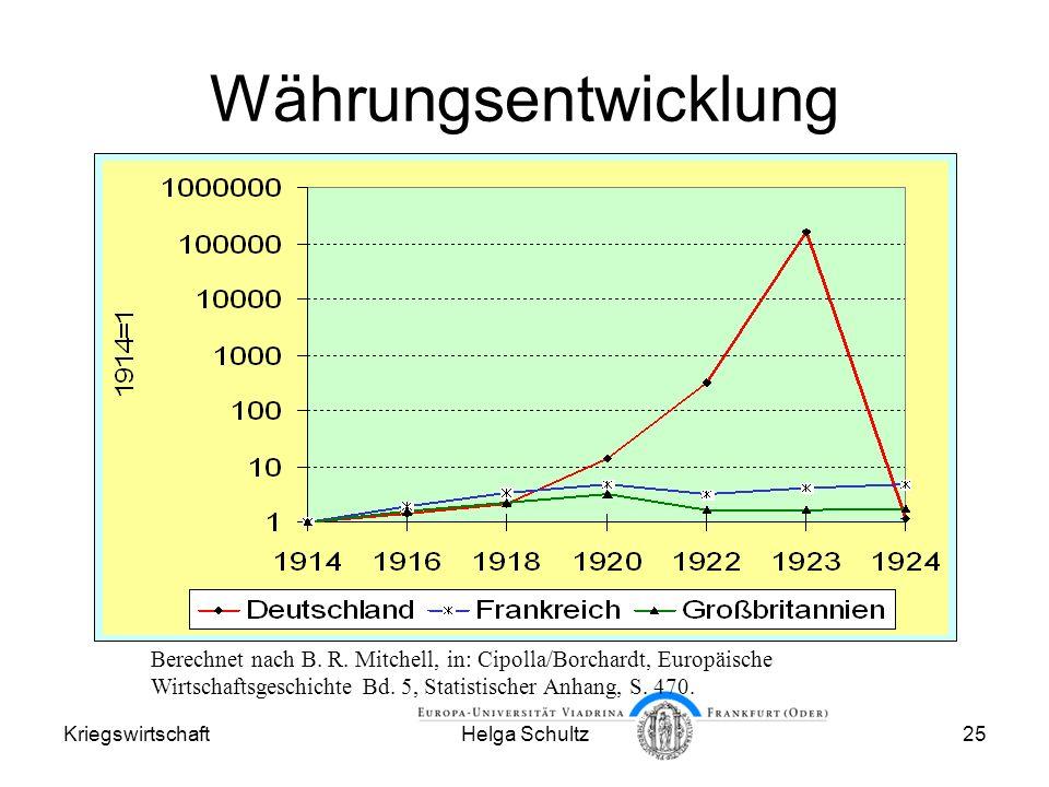 Währungsentwicklung Berechnet nach B. R. Mitchell, in: Cipolla/Borchardt, Europäische Wirtschaftsgeschichte Bd. 5, Statistischer Anhang, S. 470.