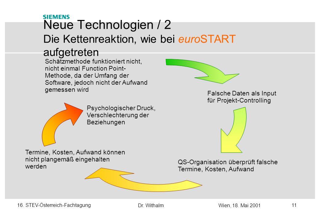 Neue Technologien / 2 Die Kettenreaktion, wie bei euroSTART aufgetreten