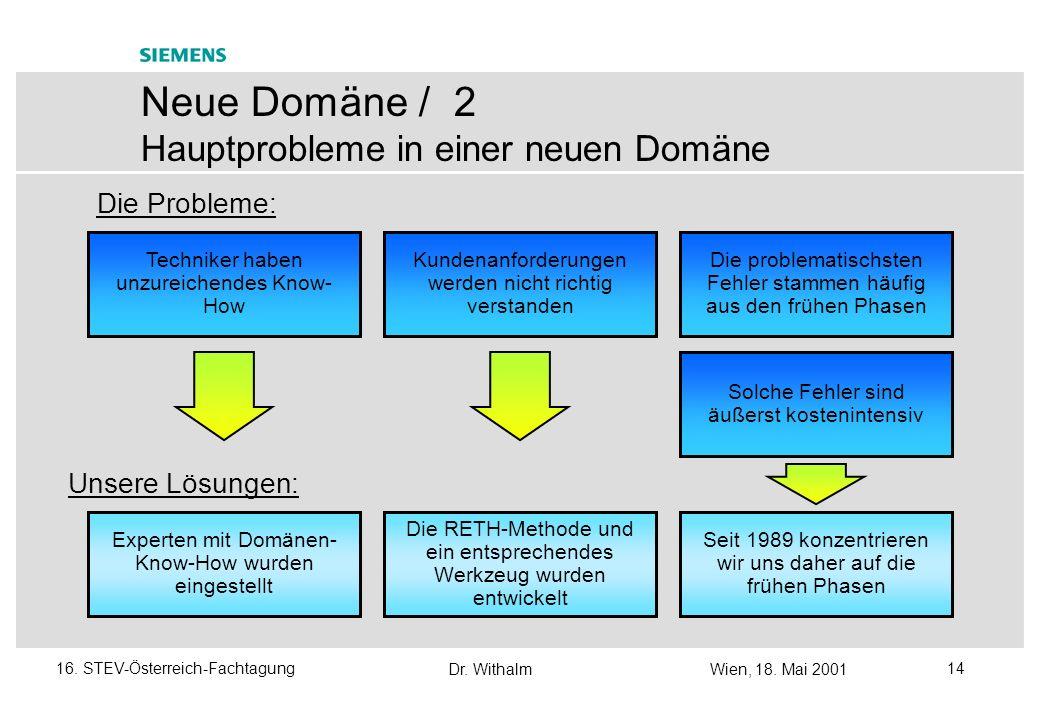 Neue Domäne / 2 Hauptprobleme in einer neuen Domäne