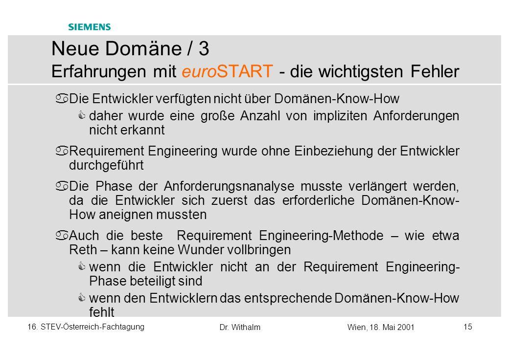 Neue Domäne / 3 Erfahrungen mit euroSTART - die wichtigsten Fehler