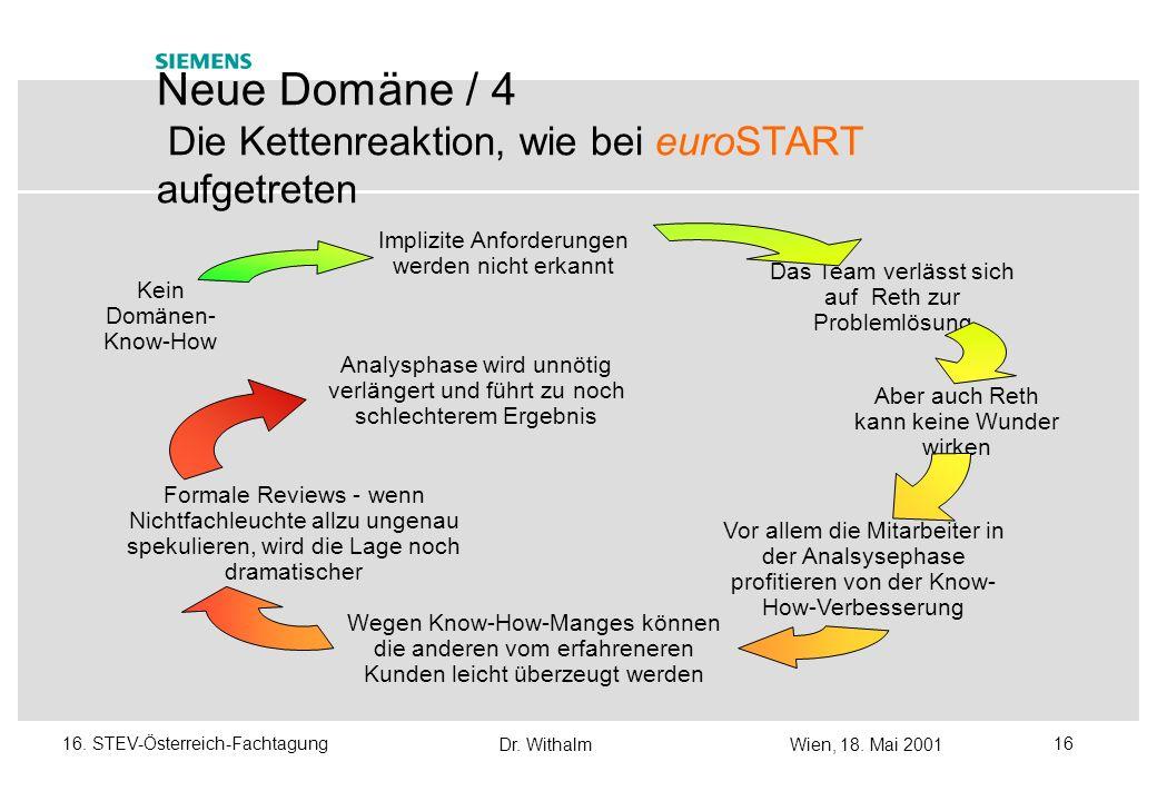 Neue Domäne / 4 Die Kettenreaktion, wie bei euroSTART aufgetreten