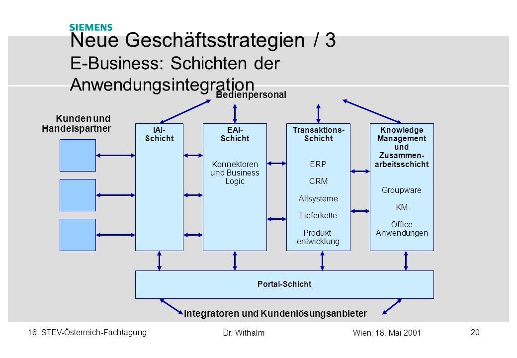 Knowledge Management und Zusammen-arbeitsschicht