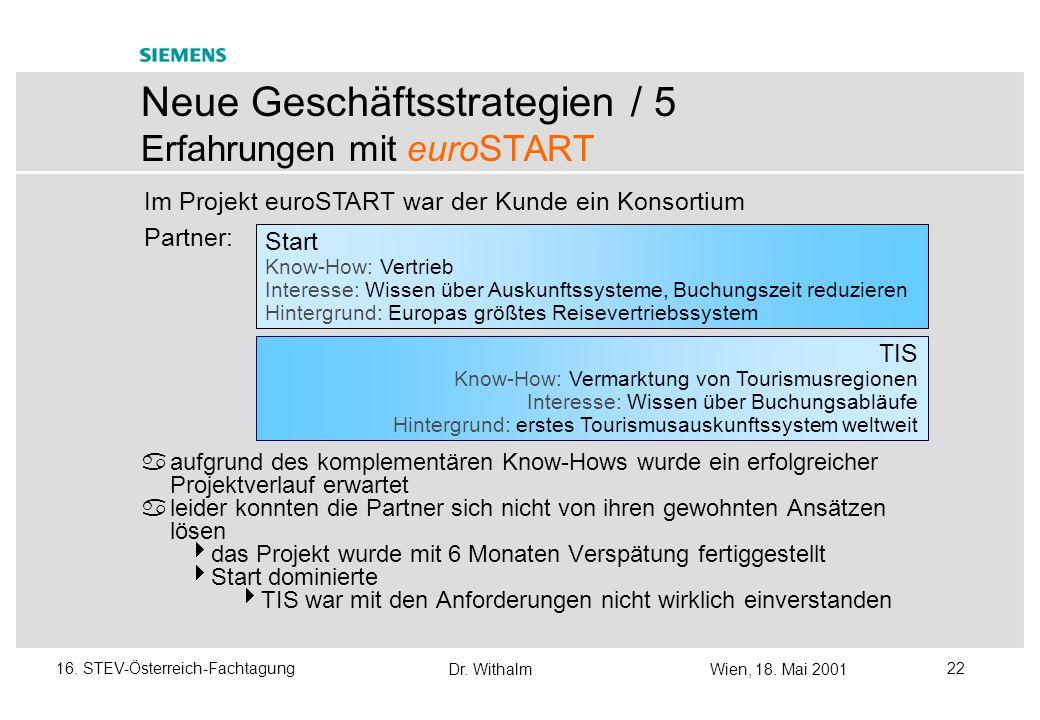 Neue Geschäftsstrategien / 5 Erfahrungen mit euroSTART