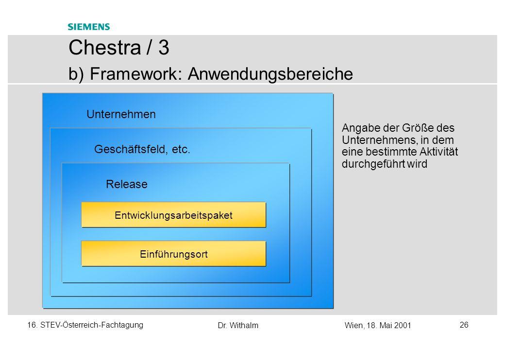 Chestra / 3 b) Framework: Anwendungsbereiche