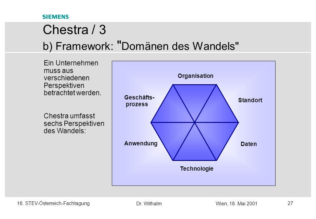 Chestra / 3 b) Framework: Domänen des Wandels