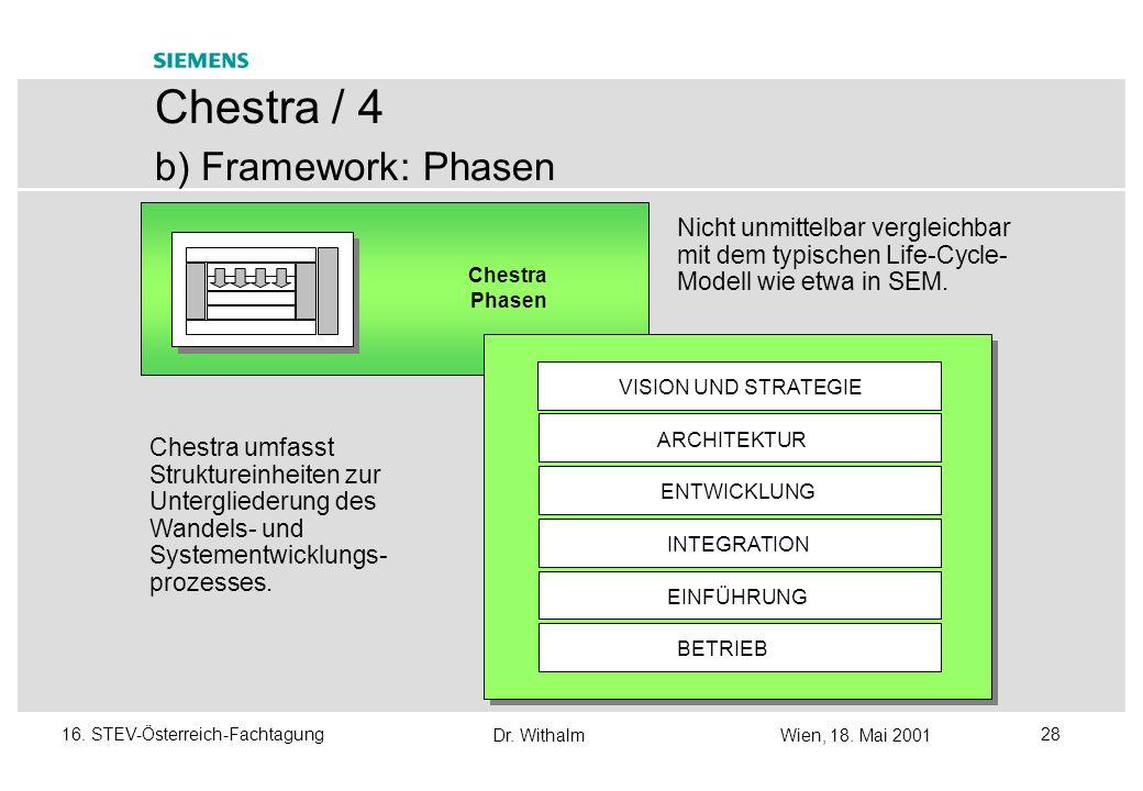 Chestra / 4 b) Framework: Phasen