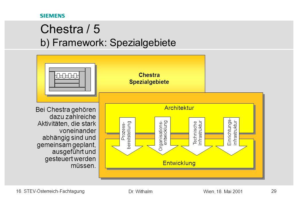 Chestra / 5 b) Framework: Spezialgebiete