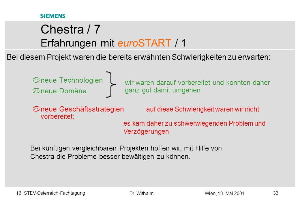 Chestra / 7 Erfahrungen mit euroSTART / 1