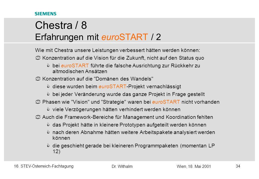 Chestra / 8 Erfahrungen mit euroSTART / 2