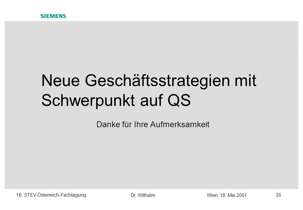 Neue Geschäftsstrategien mit Schwerpunkt auf QS