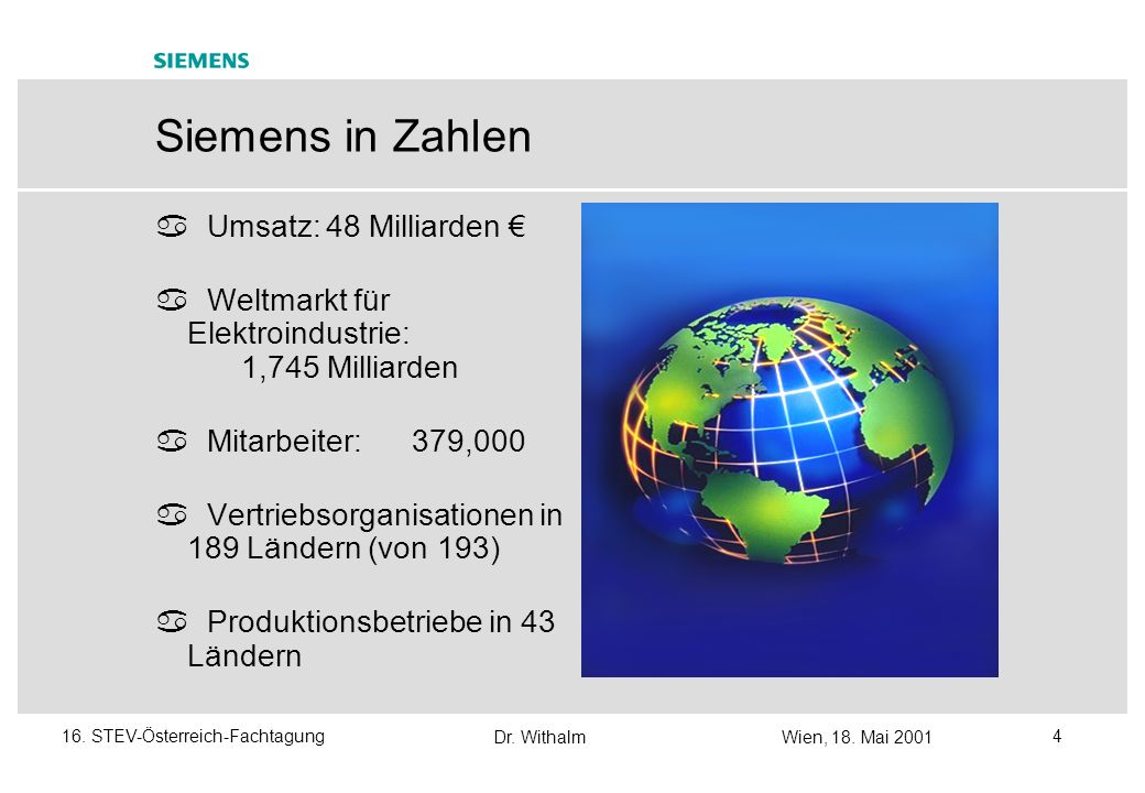 Siemens in Zahlen Umsatz: 48 Milliarden €