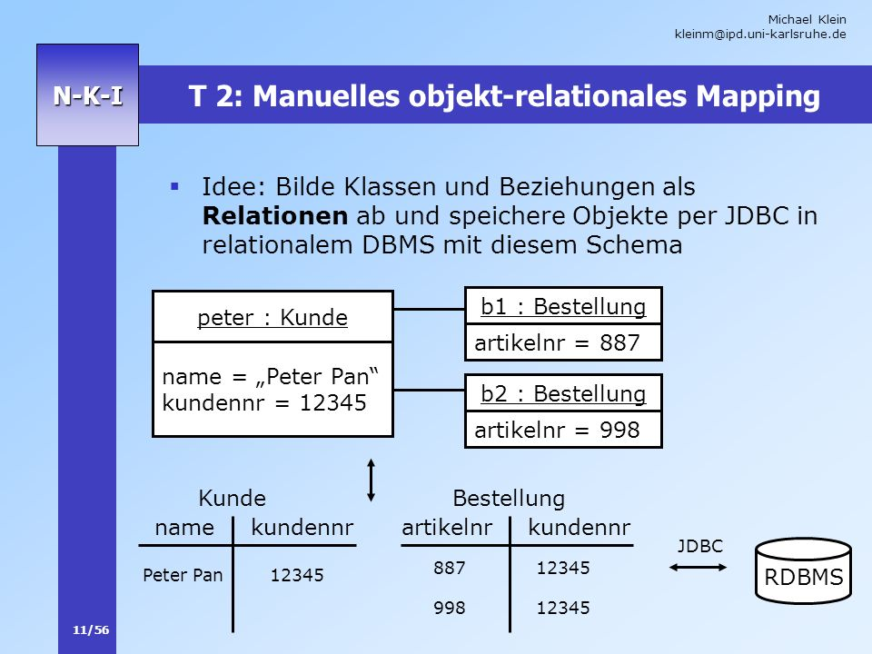 T 2: Manuelles objekt-relationales Mapping