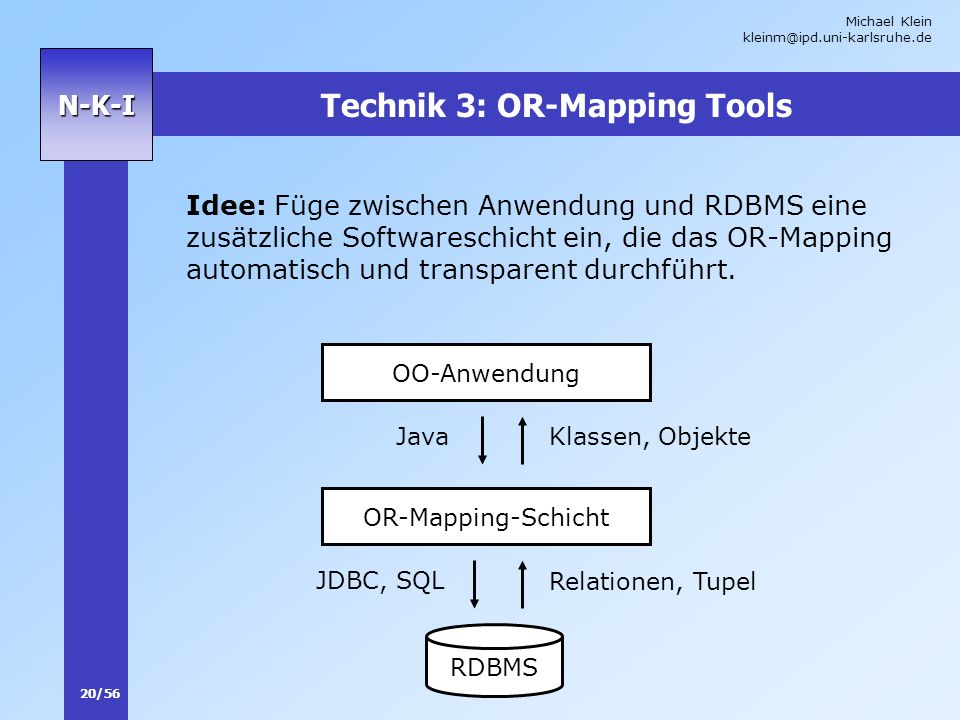 Technik 3: OR-Mapping Tools