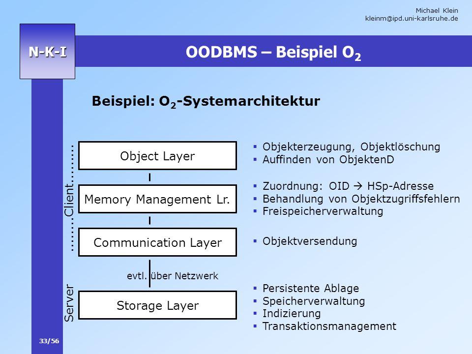 OODBMS – Beispiel O2 Beispiel: O2-Systemarchitektur Object Layer