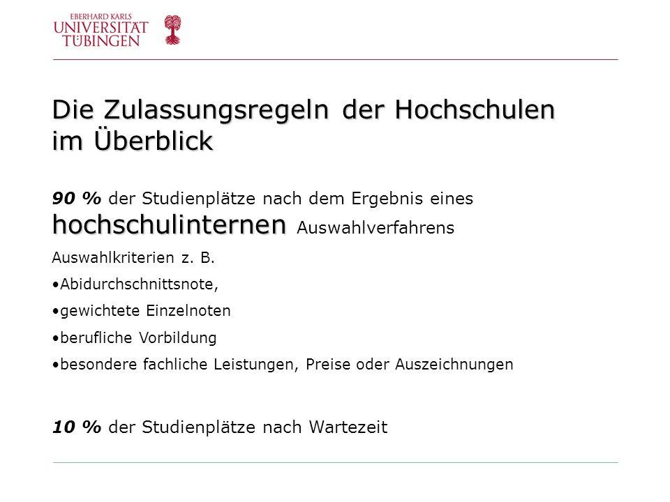 Die Zulassungsregeln der Hochschulen im Überblick