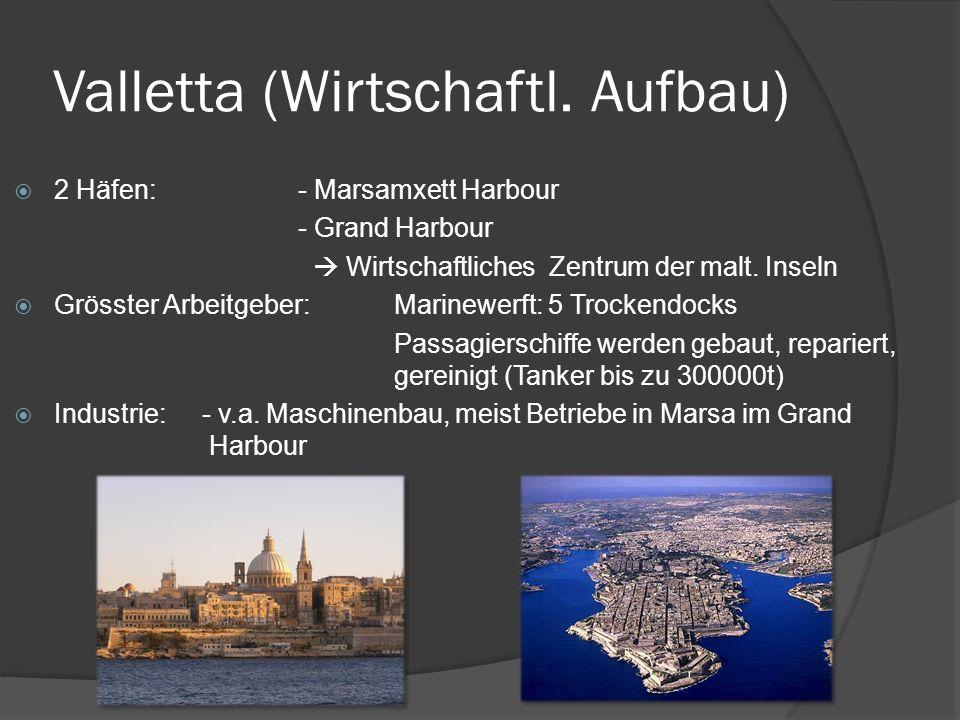 Valletta (Wirtschaftl. Aufbau)