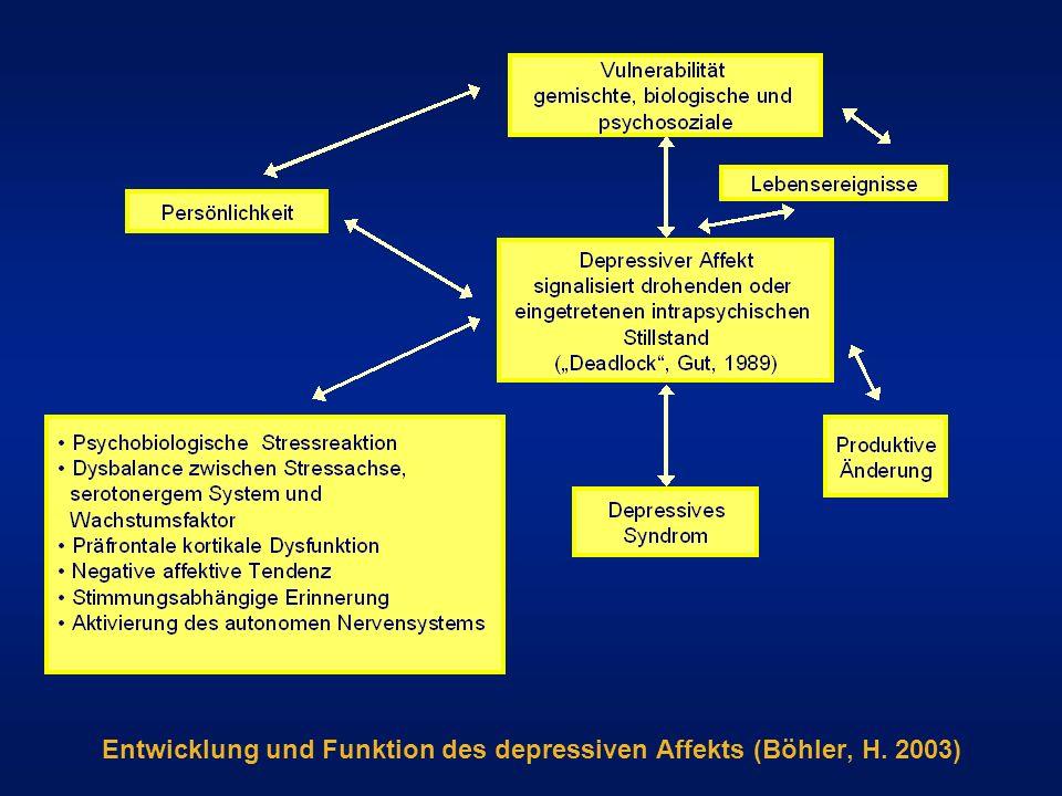 Entwicklung und Funktion des depressiven Affekts (Böhler, H. 2003)