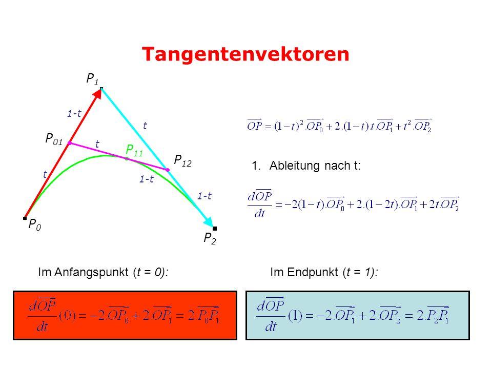 Tangentenvektoren P0 P1 P2 P01 P11 P12 Ableitung nach t: