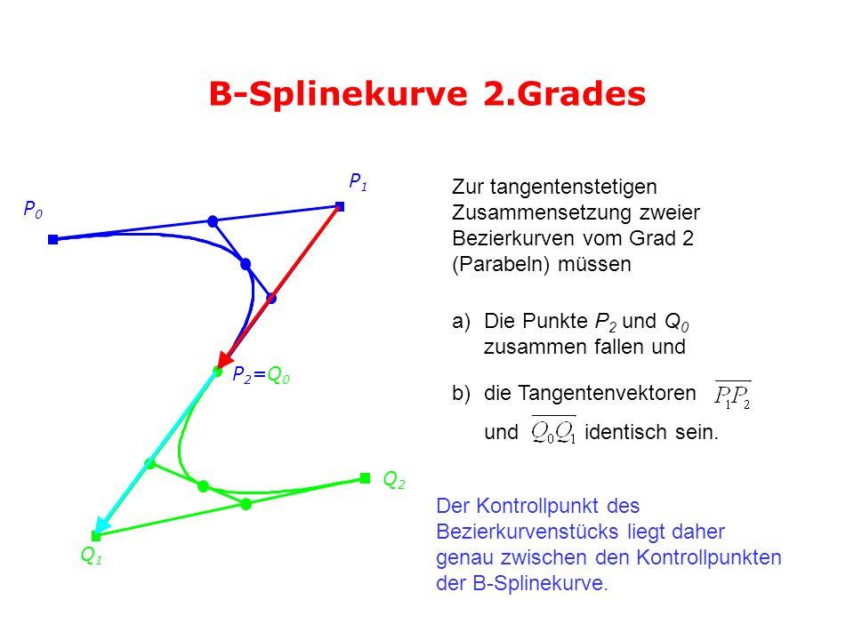 B-Splinekurve 2.Grades P0. Q1. P1. P2=Q0. Q2. Zur tangentenstetigen Zusammensetzung zweier Bezierkurven vom Grad 2 (Parabeln) müssen.
