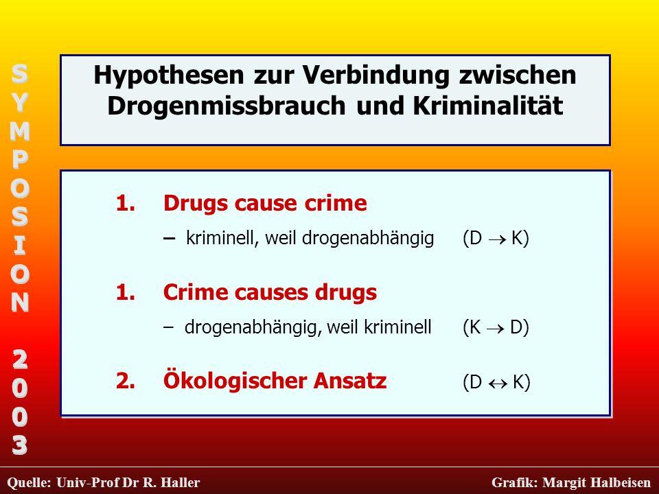 Hypothesen zur Verbindung zwischen Drogenmissbrauch und Kriminalität
