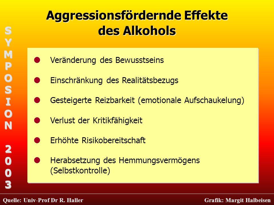 Aggressionsfördernde Effekte des Alkohols