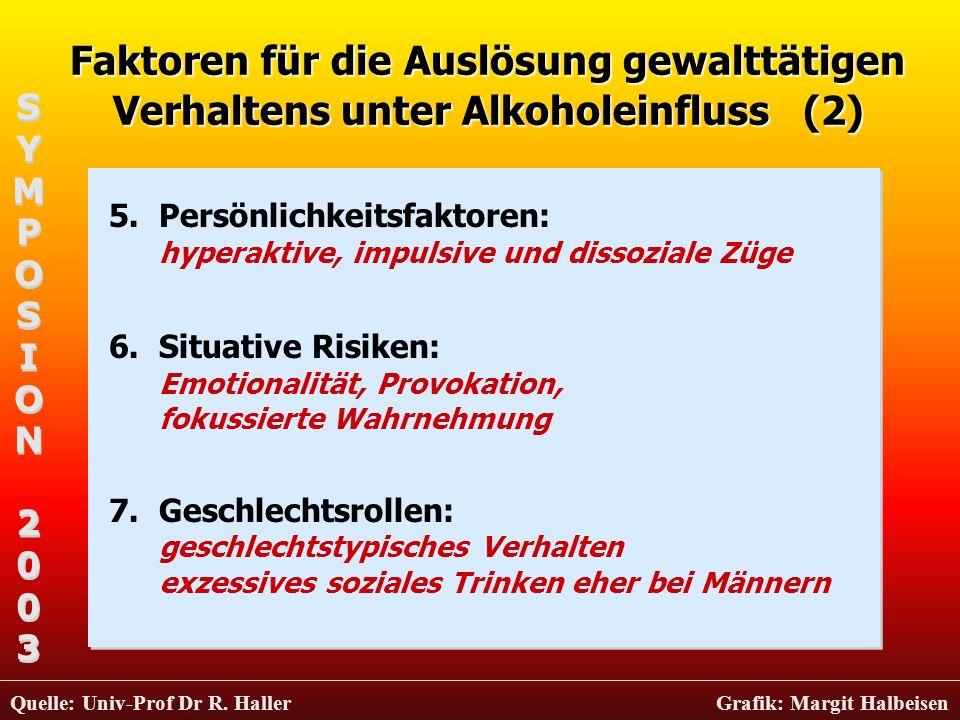 Faktoren für die Auslösung gewalttätigen Verhaltens unter Alkoholeinfluss (2)
