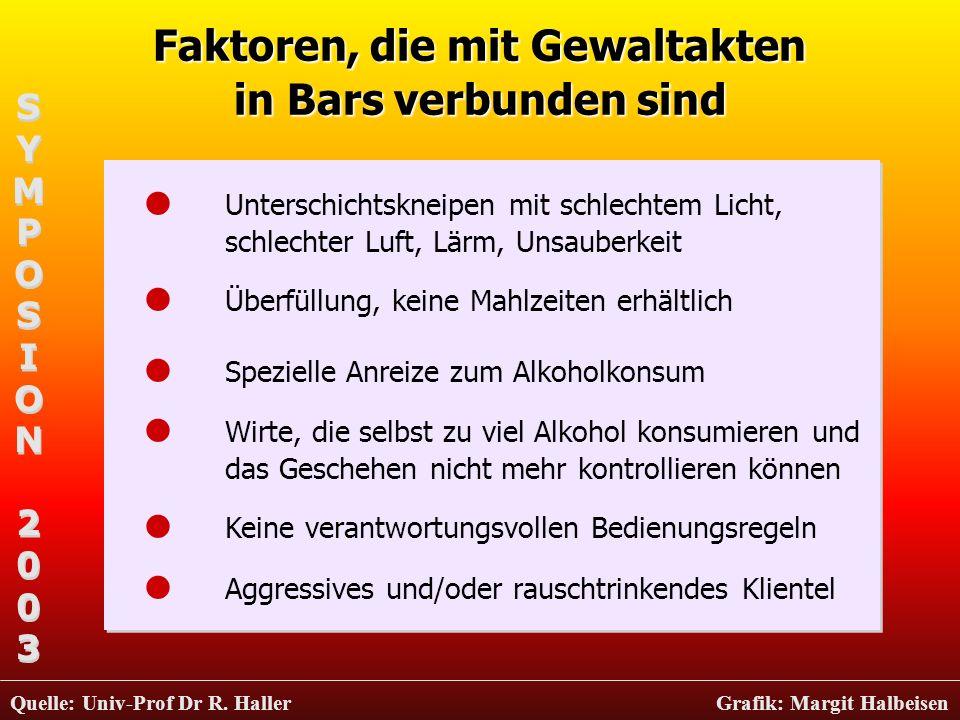 Faktoren, die mit Gewaltakten in Bars verbunden sind