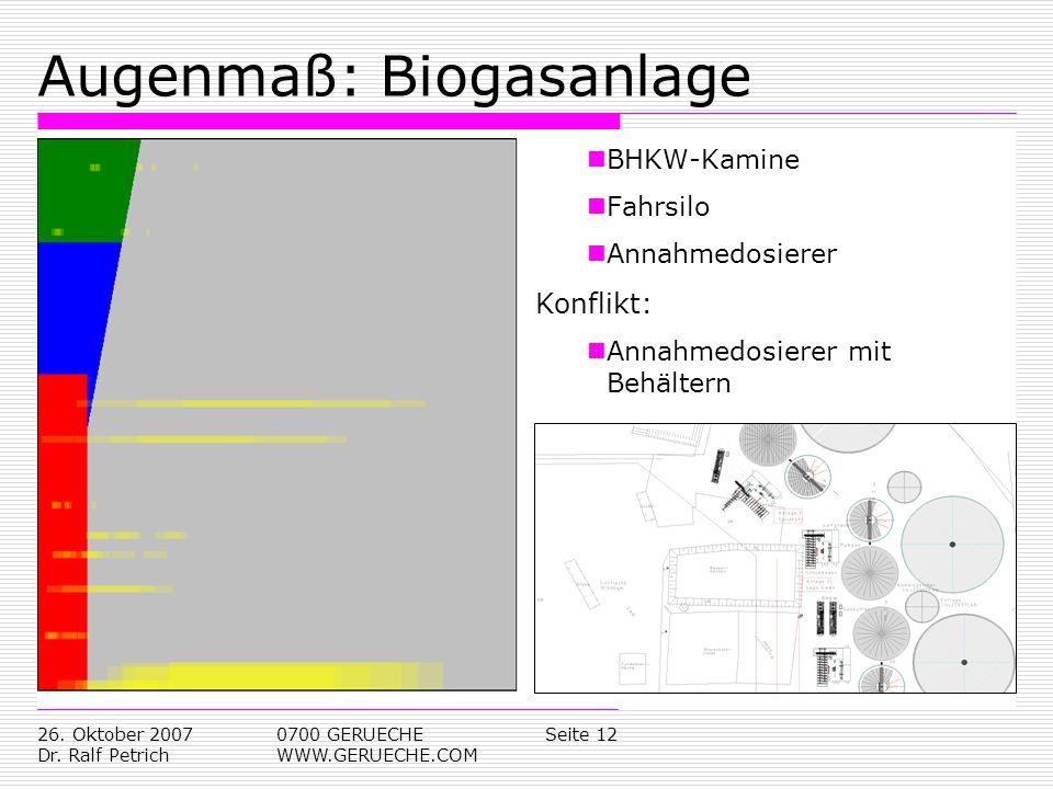 Augenmaß: Biogasanlage
