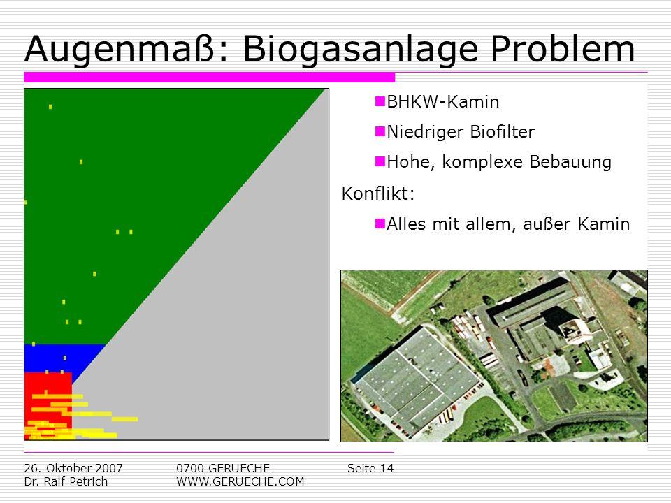 Augenmaß: Biogasanlage Problem