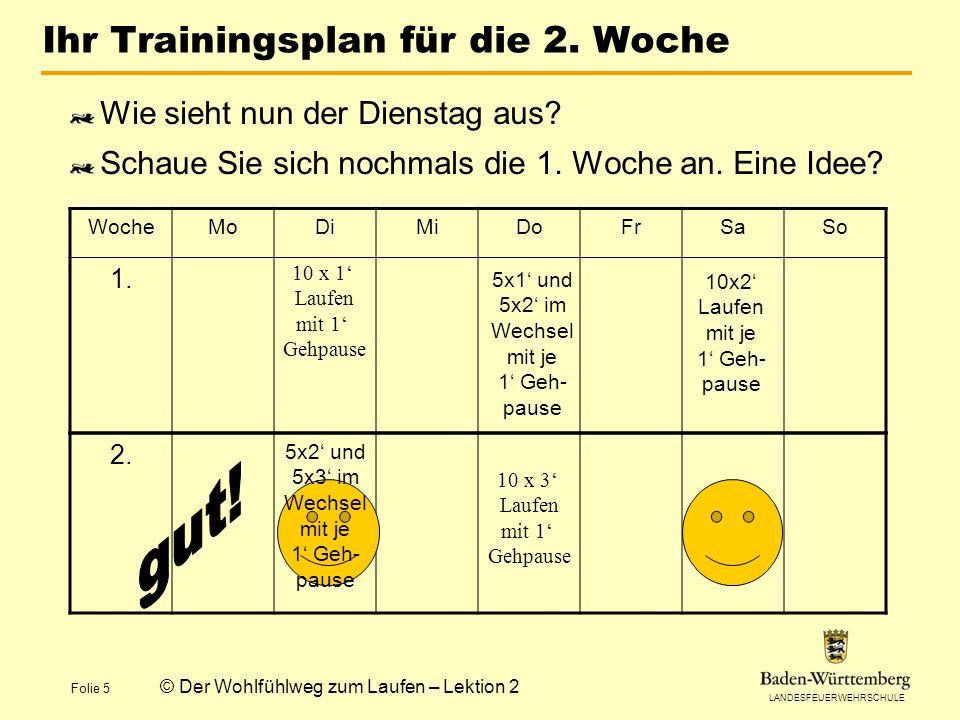 Ihr Trainingsplan für die 2. Woche
