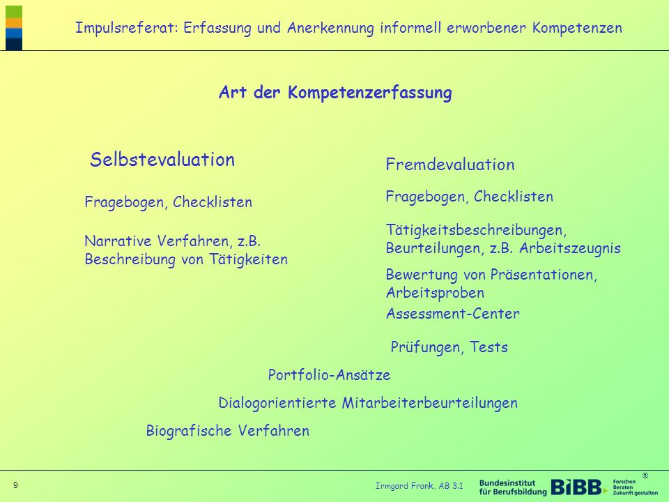 Selbstevaluation Art der Kompetenzerfassung Fremdevaluation