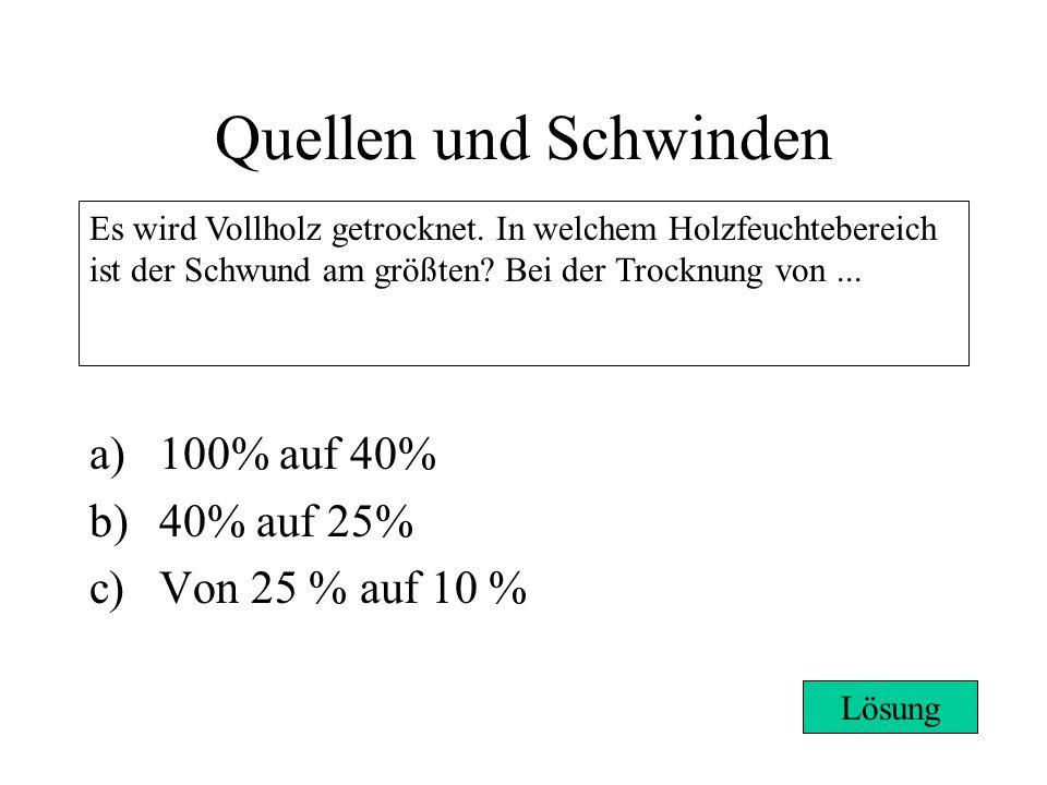 Quellen und Schwinden 100% auf 40% 40% auf 25% Von 25 % auf 10 %