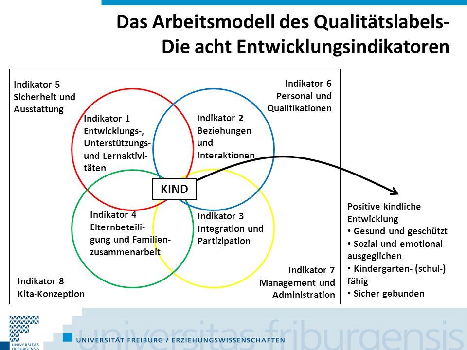 Das Arbeitsmodell des Qualitätslabels- Die acht Entwicklungsindikatoren