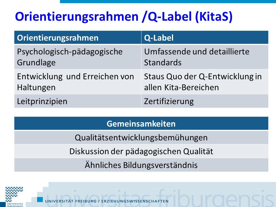 Orientierungsrahmen /Q-Label (KitaS)