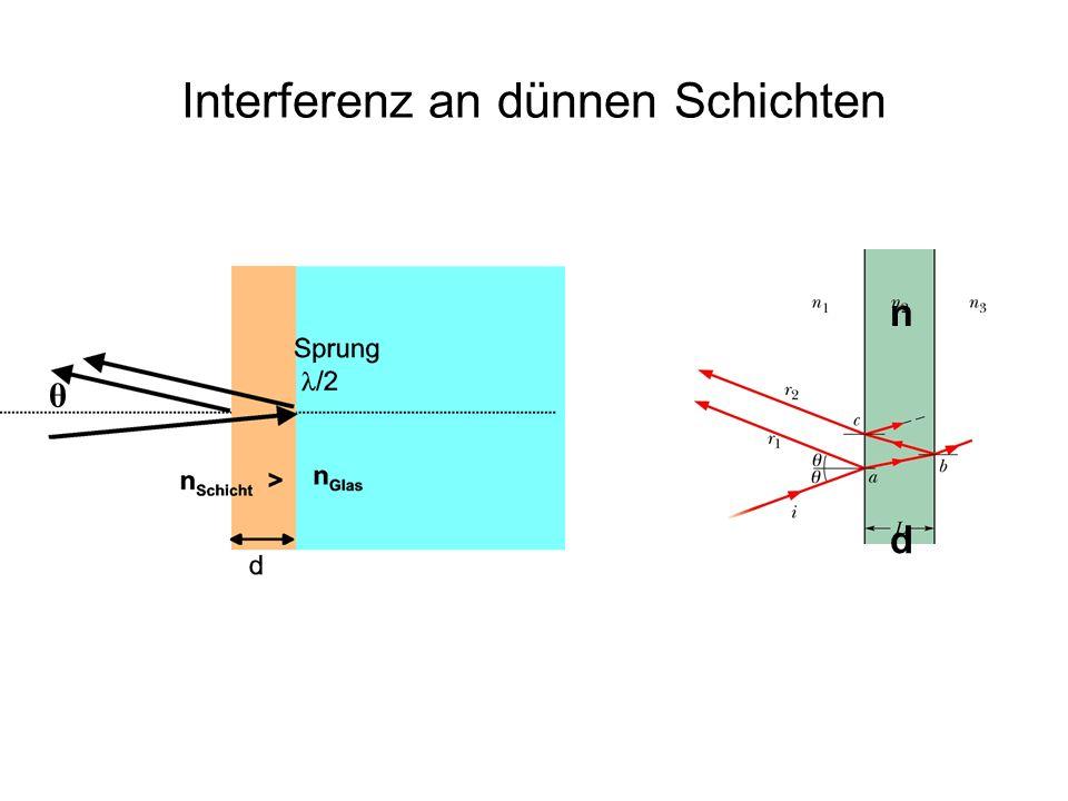 Interferenz an dünnen Schichten