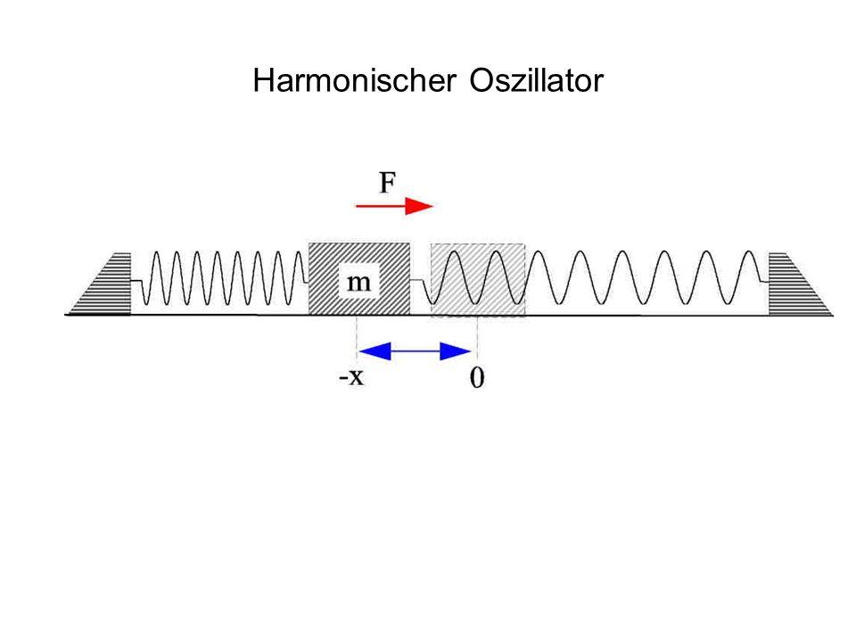 Harmonischer Oszillator