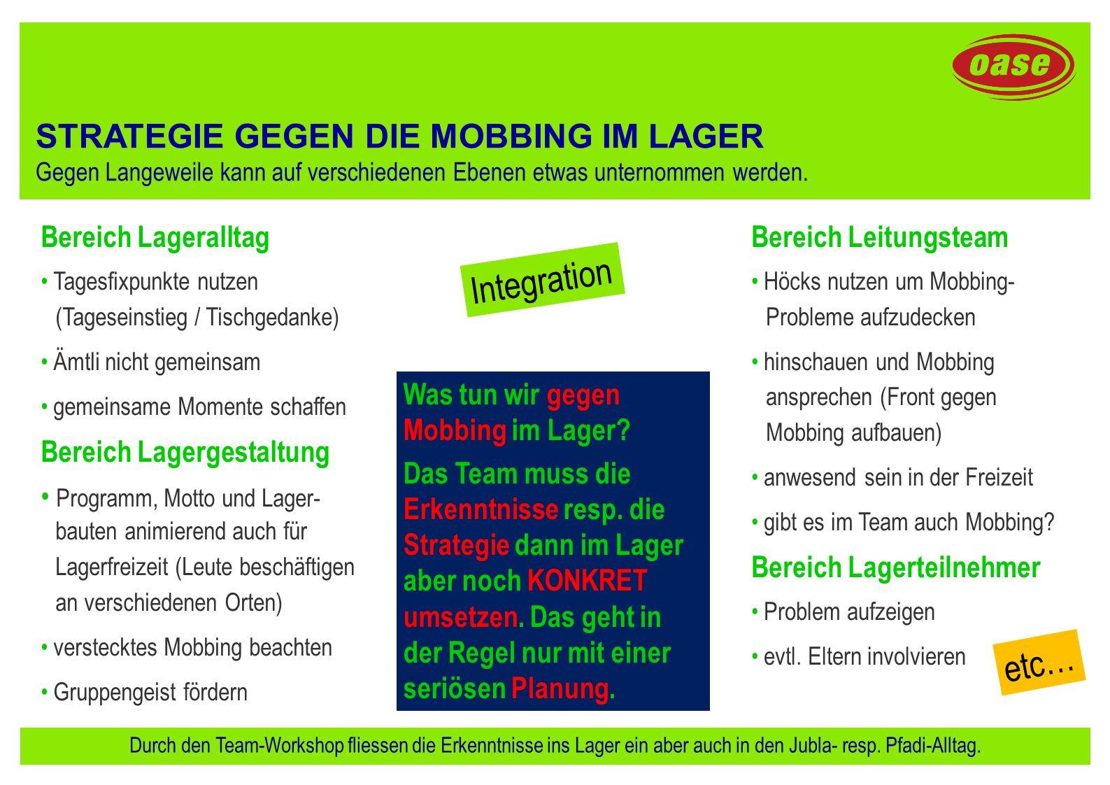Integration etc… STRATEGIE GEGEN DIE MOBBING IM LAGER