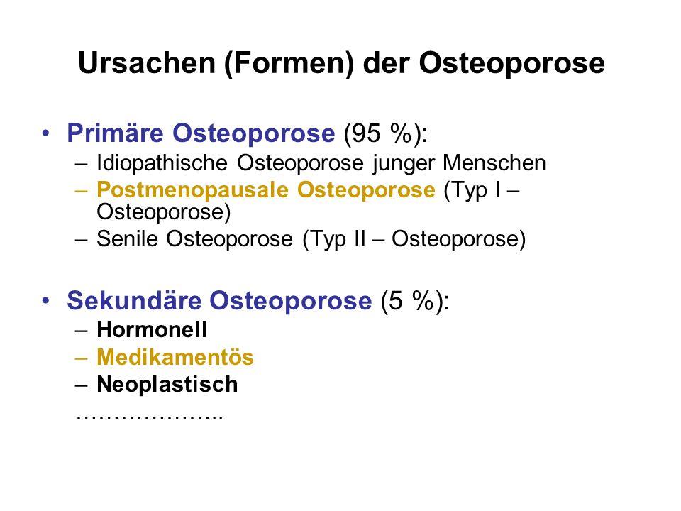 Ursachen (Formen) der Osteoporose