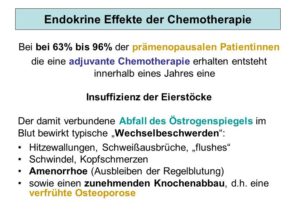 Endokrine Effekte der Chemotherapie